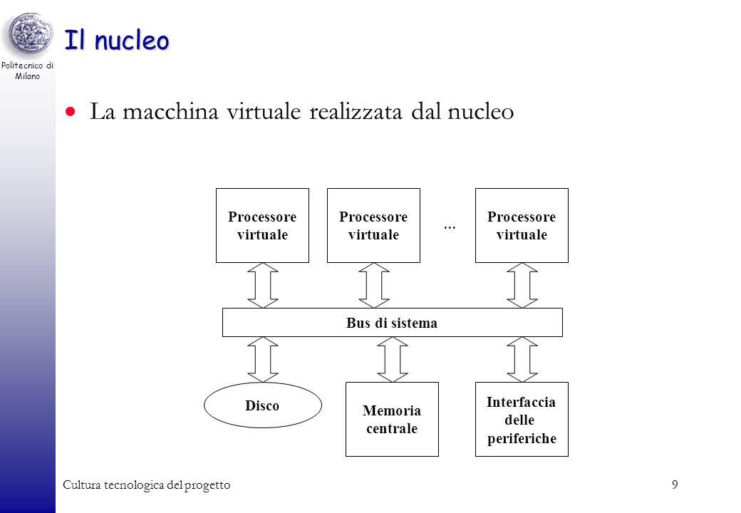 Politecnico di Milano Cultura tecnologica del progetto8 Il Nucleo Il nucleo –Si appoggia direttamente sulla macchina fisica –Effettua la gestione dei