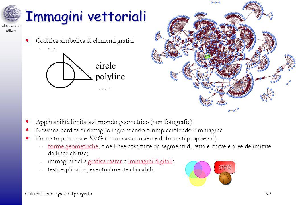 Politecnico di Milano Compressione JPEG 0.5 bpp (dettaglio)