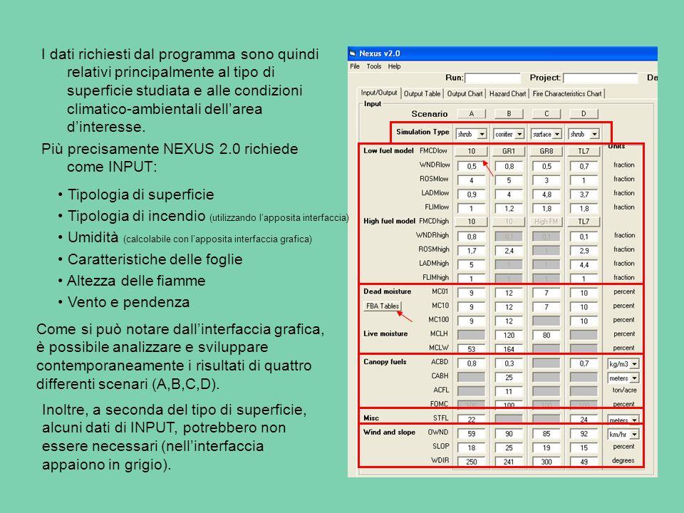 A livello di OUTPUT, il software restituisce, per ogni scenario, una serie di tabelle e grafici con diverse indicazioni.