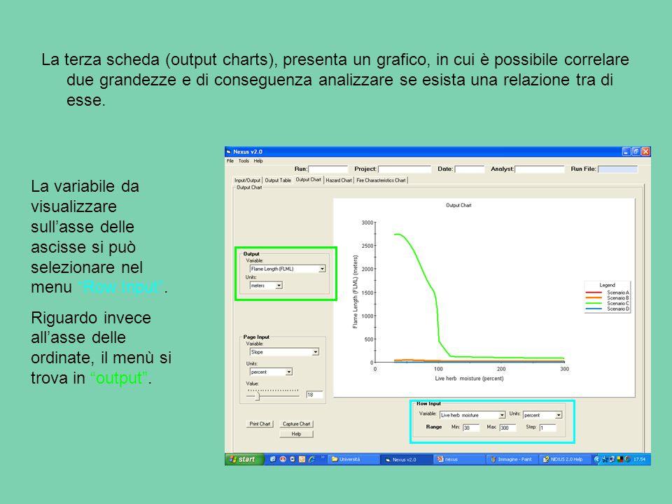 La terza scheda (output charts), presenta un grafico, in cui è possibile correlare due grandezze e di conseguenza analizzare se esista una relazione tra di esse.