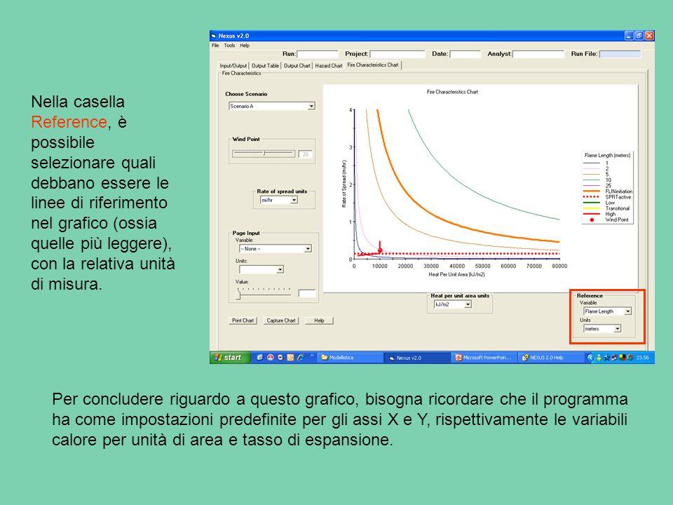 Nella casella Reference, è possibile selezionare quali debbano essere le linee di riferimento nel grafico (ossia quelle più leggere), con la relativa unità di misura.