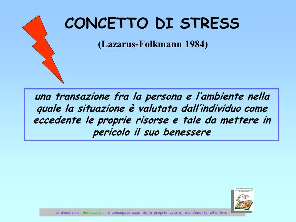 CONCETTO DI STRESS (Lazarus-Folkmann 1984) una transazione fra la persona e lambiente nella quale la situazione è valutata dallindividuo come eccedent