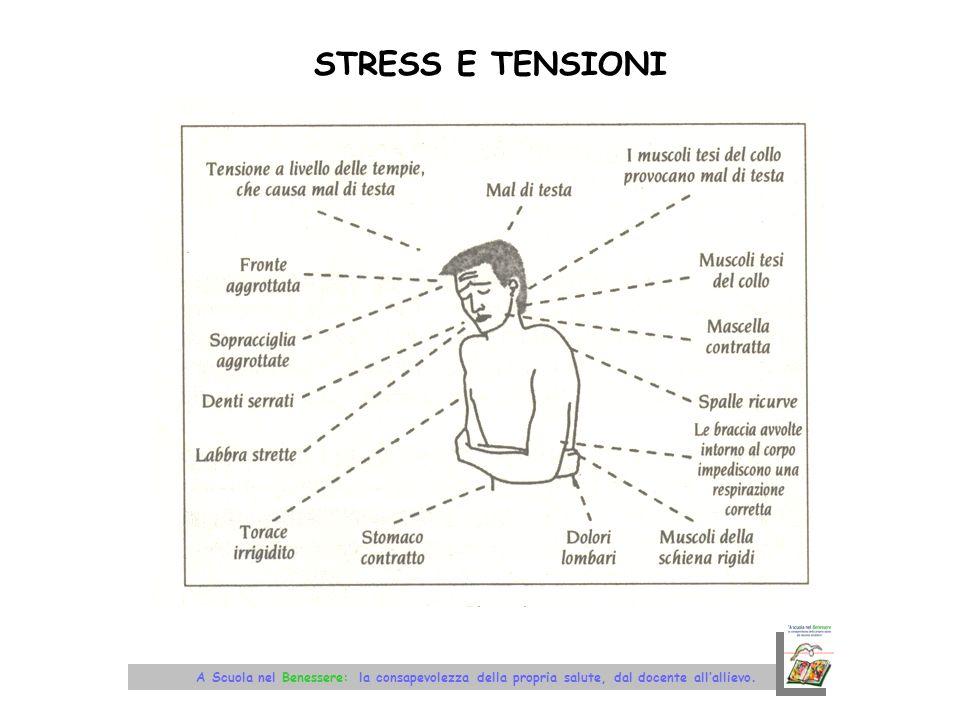 STRESS E TENSIONI A Scuola nel Benessere: la consapevolezza della propria salute, dal docente allallievo.