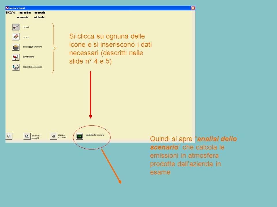 Si clicca su ognuna delle icone e si inseriscono i dati necessari (descritti nelle slide n° 4 e 5) Quindi si apre analisi dello scenario che calcola l