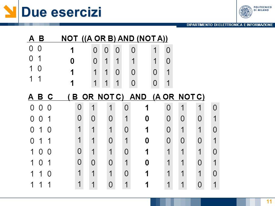 DIPARTIMENTO DI ELETTRONICA E INFORMAZIONE 11 A B NOT ((A OR B) AND (NOT A)) 0 0 0 1 1 0 1 1 A B C ( B OR NOT C) AND (A OR NOT C) 0 0 0 0 0 1 0 1 0 0