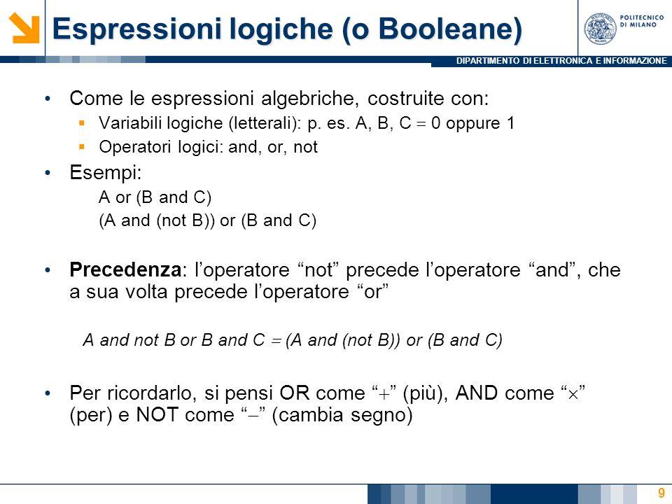 DIPARTIMENTO DI ELETTRONICA E INFORMAZIONE 9 Come le espressioni algebriche, costruite con: Variabili logiche (letterali): p. es. A, B, C 0 oppure 1 O