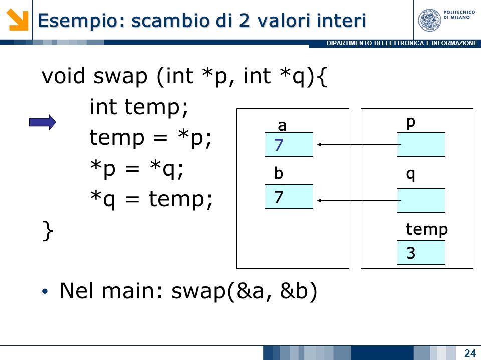 DIPARTIMENTO DI ELETTRONICA E INFORMAZIONE Esempio: scambio di 2 valori interi void swap (int *p, int *q){ int temp; temp = *p; *p = *q; *q = temp; } Nel main: swap(&a, &b) 24 a b 7 7 p q temp 3