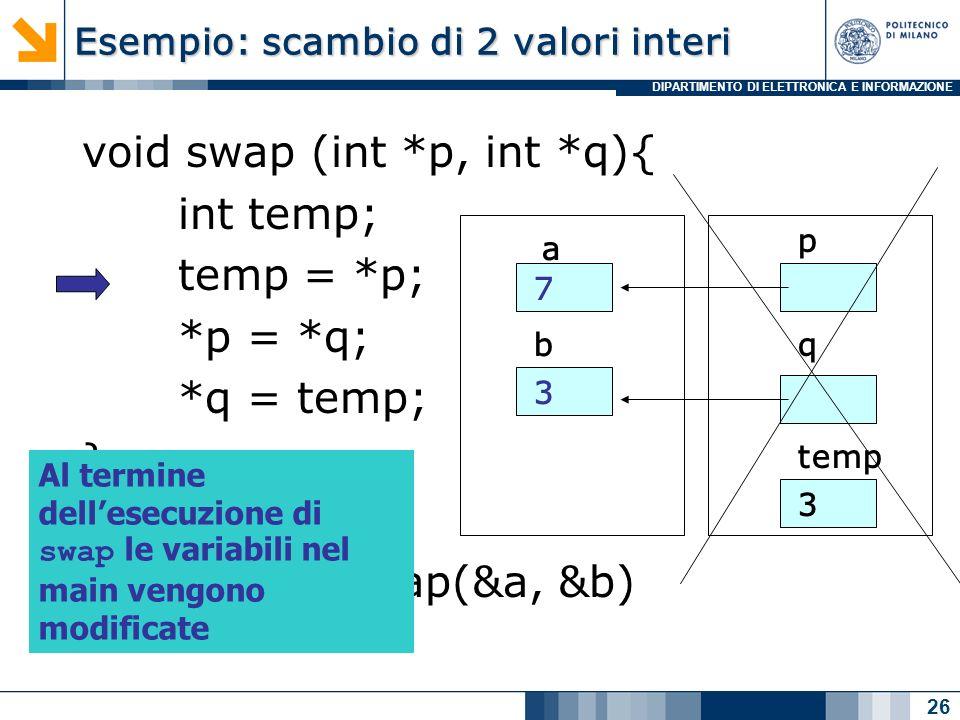 DIPARTIMENTO DI ELETTRONICA E INFORMAZIONE Esempio: scambio di 2 valori interi void swap (int *p, int *q){ int temp; temp = *p; *p = *q; *q = temp; } Nel main: swap(&a, &b) 26 a b 7 3 p q temp 3 Al termine dellesecuzione di swap le variabili nel main vengono modificate