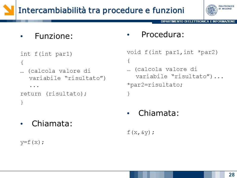 DIPARTIMENTO DI ELETTRONICA E INFORMAZIONE Intercambiabilità tra procedure e funzioni Funzione: int f(int par1) { … (calcola valore di variabile risultato)...