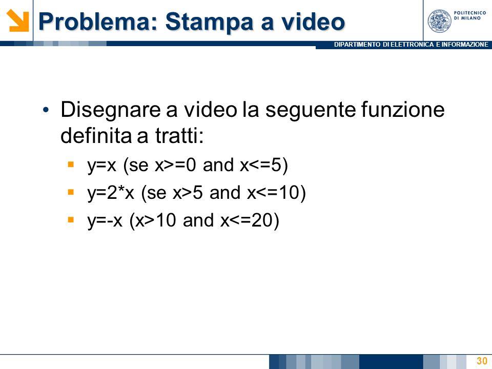 DIPARTIMENTO DI ELETTRONICA E INFORMAZIONE Problema: Stampa a video Disegnare a video la seguente funzione definita a tratti: y=x (se x>=0 and x<=5) y=2*x (se x>5 and x<=10) y=-x (x>10 and x<=20) 30