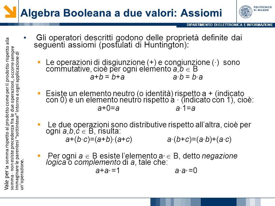 DIPARTIMENTO DI ELETTRONICA E INFORMAZIONE Algebra Booleana a due valori: Assiomi Gli operatori descritti godono delle proprietà definite dai seguenti