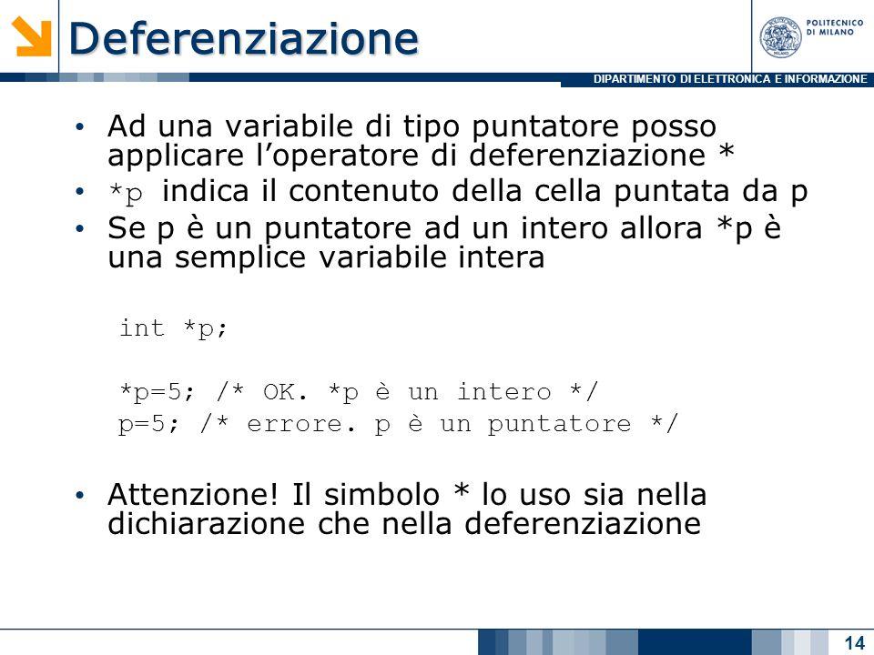 DIPARTIMENTO DI ELETTRONICA E INFORMAZIONEDeferenziazione Ad una variabile di tipo puntatore posso applicare loperatore di deferenziazione * *p indica il contenuto della cella puntata da p Se p è un puntatore ad un intero allora *p è una semplice variabile intera int *p; *p=5; /* OK.