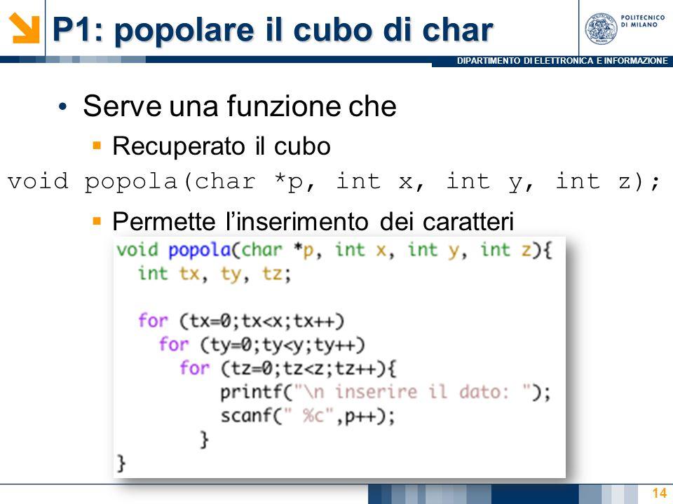 DIPARTIMENTO DI ELETTRONICA E INFORMAZIONE P1: popolare il cubo di char Serve una funzione che Recuperato il cubo Permette linserimento dei caratteri 14 void popola(char *p, int x, int y, int z);