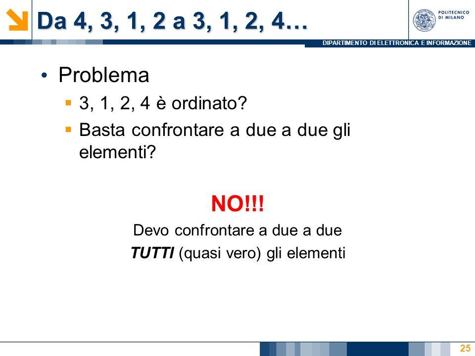 DIPARTIMENTO DI ELETTRONICA E INFORMAZIONE Da 4, 3, 1, 2 a 3, 1, 2, 4… Problema 3, 1, 2, 4 è ordinato? Basta confrontare a due a due gli elementi? 25