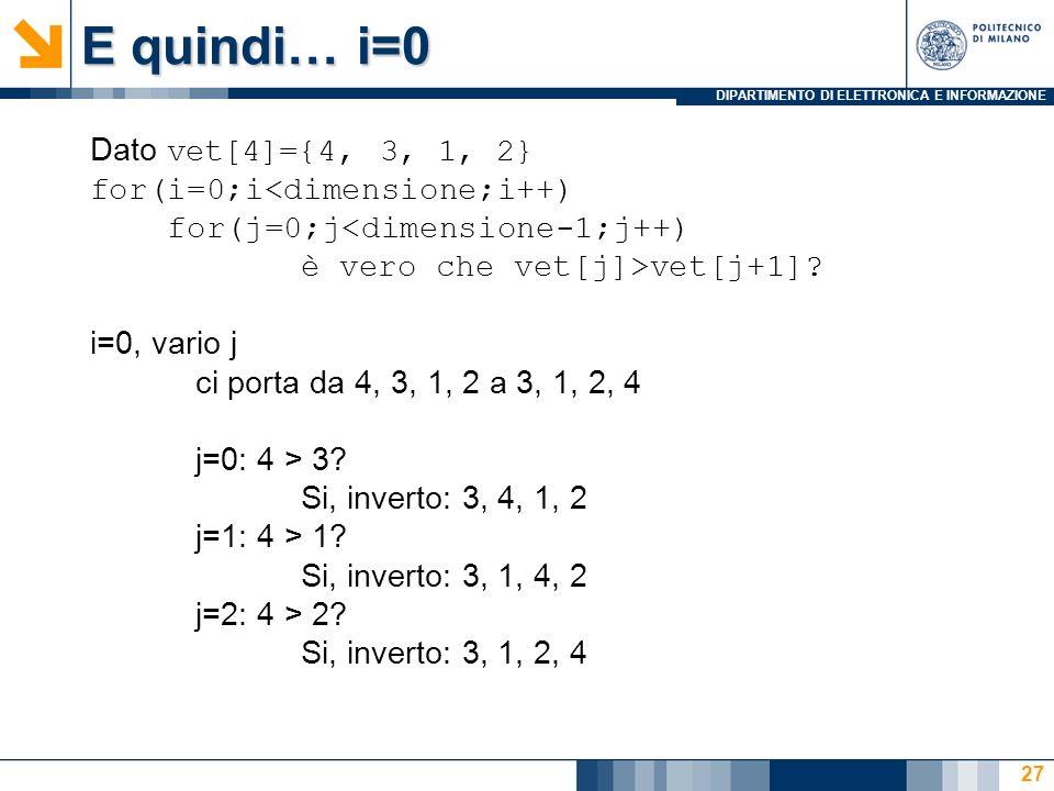 DIPARTIMENTO DI ELETTRONICA E INFORMAZIONE E quindi… i=0 Dato vet[4]={4, 3, 1, 2} for(i=0;i<dimensione;i++) for(j=0;j<dimensione-1;j++) è vero che vet[j]>vet[j+1].