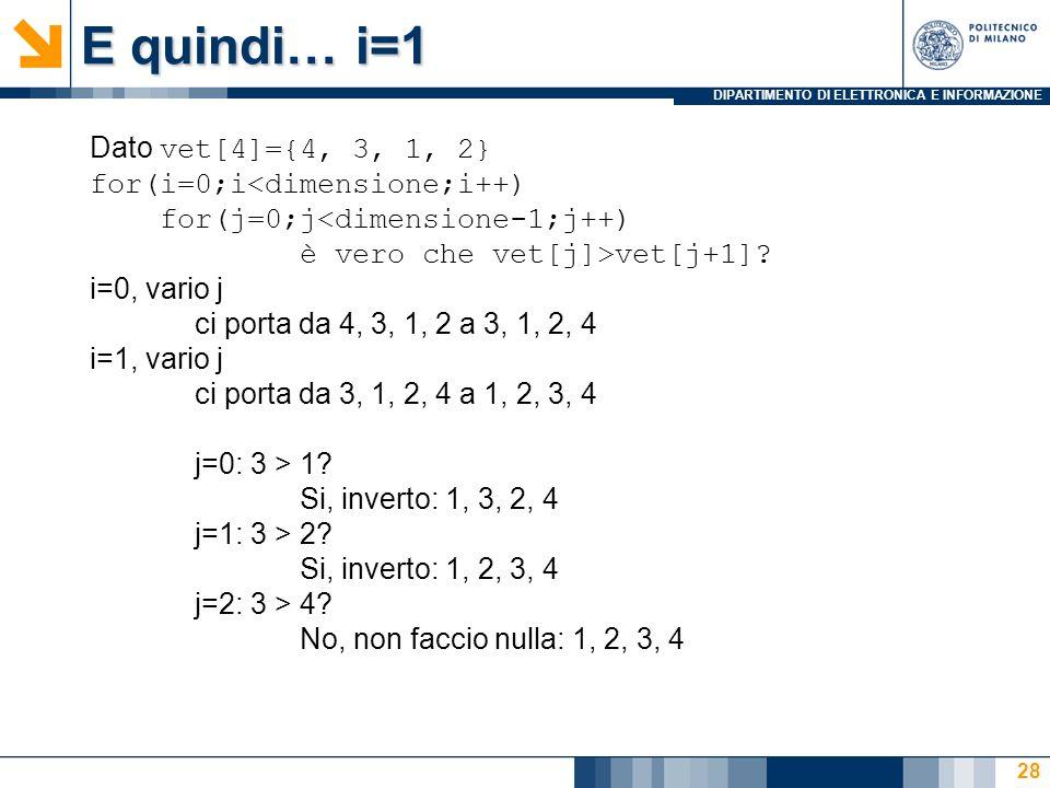 DIPARTIMENTO DI ELETTRONICA E INFORMAZIONE E quindi… i=1 Dato vet[4]={4, 3, 1, 2} for(i=0;i<dimensione;i++) for(j=0;j<dimensione-1;j++) è vero che vet[j]>vet[j+1].