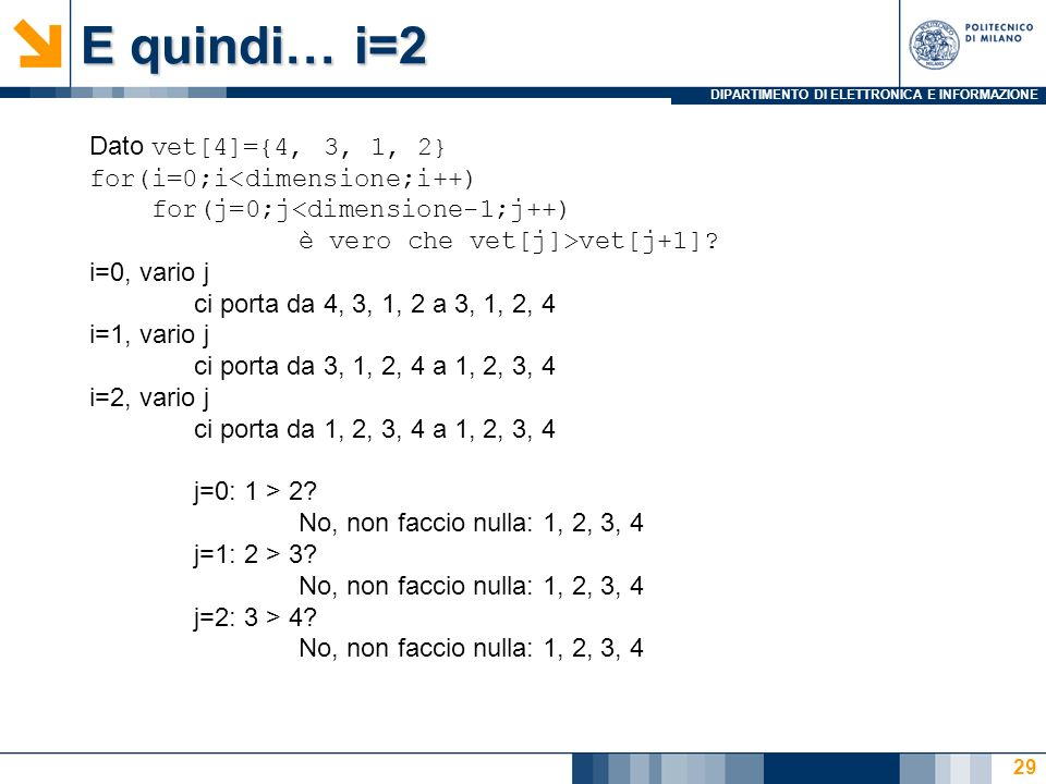 DIPARTIMENTO DI ELETTRONICA E INFORMAZIONE E quindi… i=2 Dato vet[4]={4, 3, 1, 2} for(i=0;i<dimensione;i++) for(j=0;j<dimensione-1;j++) è vero che vet[j]>vet[j+1].