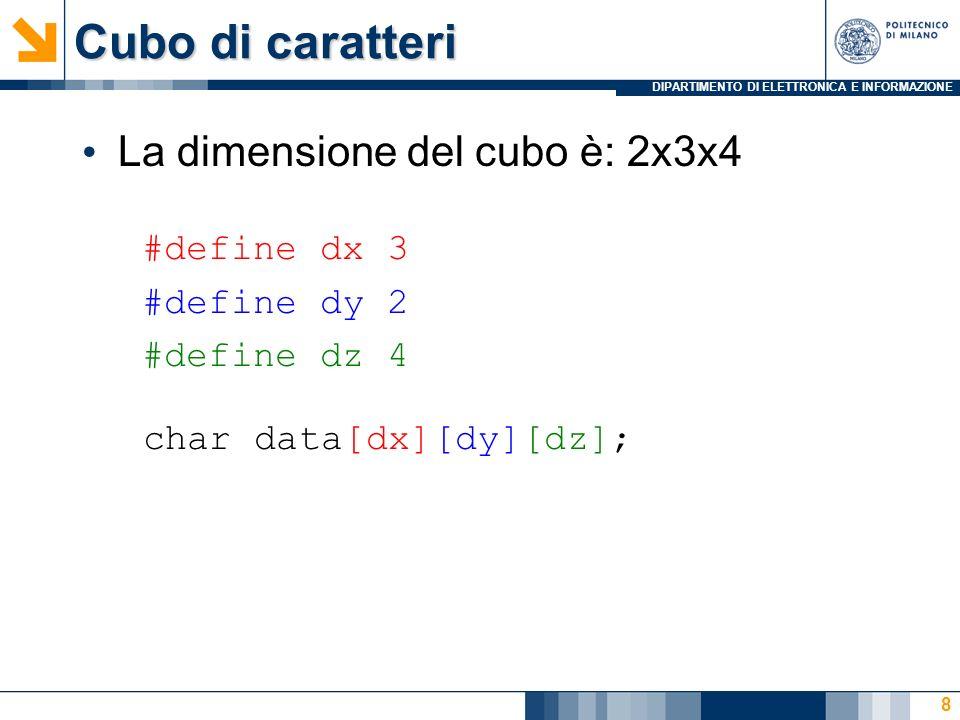 DIPARTIMENTO DI ELETTRONICA E INFORMAZIONE Cubo di caratteri La dimensione del cubo è: 2x3x4 8 char data[dx][dy][dz]; #define dx 3 #define dy 2 #define dz 4