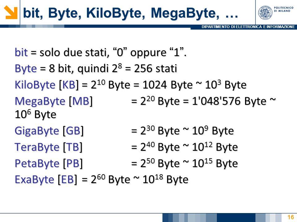 DIPARTIMENTO DI ELETTRONICA E INFORMAZIONE bit, Byte, KiloByte, MegaByte, … bit = solo due stati, 0 oppure 1. Byte = 8 bit, quindi 2 8 = 256 stati Kil
