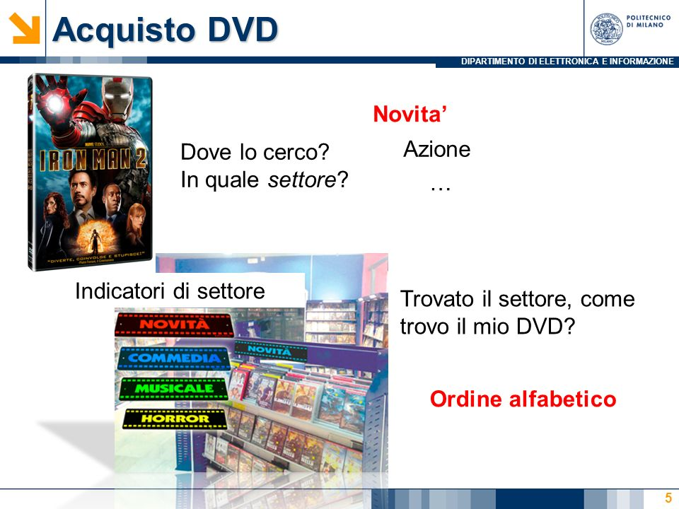 DIPARTIMENTO DI ELETTRONICA E INFORMAZIONE Acquisto DVD 5 Dove lo cerco.