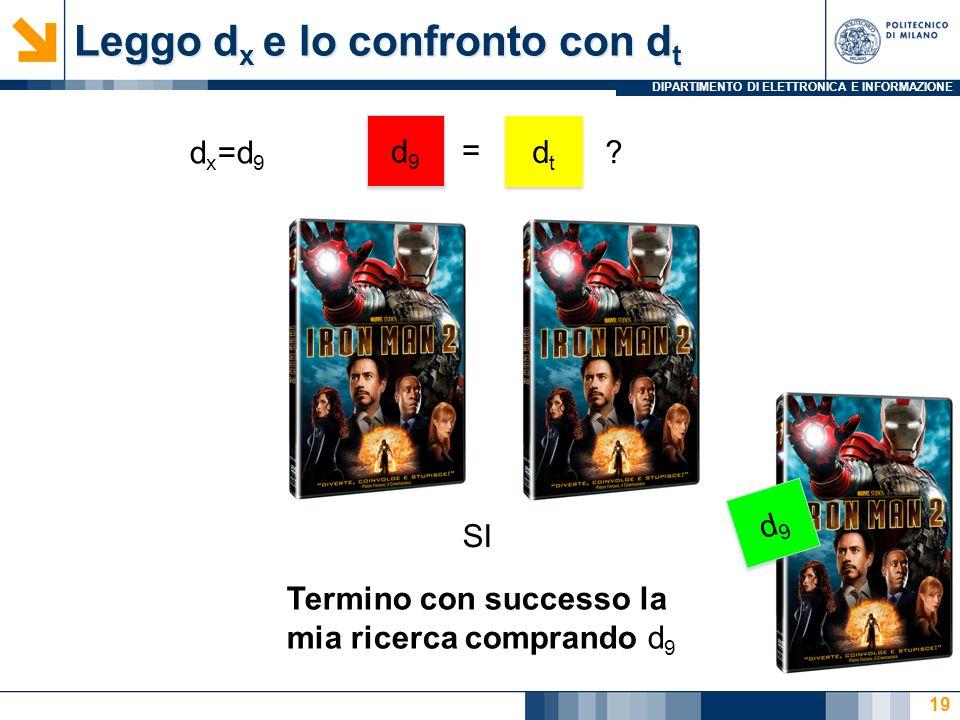 DIPARTIMENTO DI ELETTRONICA E INFORMAZIONE Leggo d x e lo confronto con d t 19 d x =d 9 d9d9 d9d9 dtdt dtdt = .