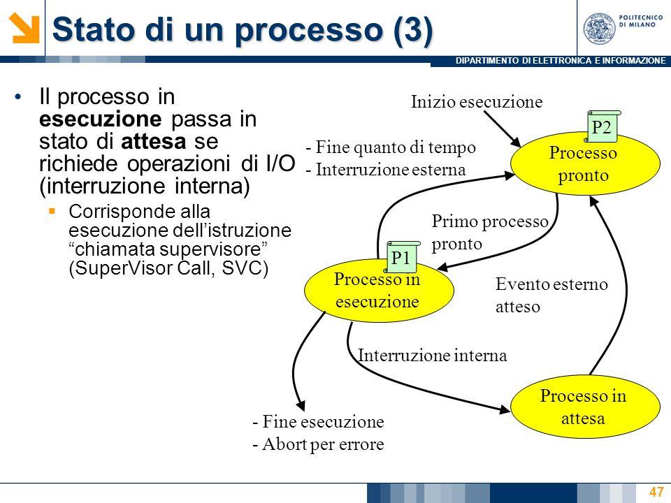 DIPARTIMENTO DI ELETTRONICA E INFORMAZIONE Stato di un processo (3) Il processo in esecuzione passa in stato di attesa se richiede operazioni di I/O (