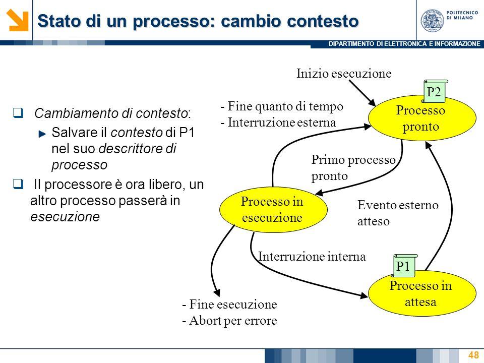 DIPARTIMENTO DI ELETTRONICA E INFORMAZIONE Stato di un processo: cambio contesto Cambiamento di contesto: Salvare il contesto di P1 nel suo descrittor