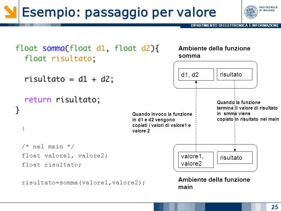 DIPARTIMENTO DI ELETTRONICA E INFORMAZIONE Esempio: passaggio per valore } /* nel main */ float valore1, valore2; float risultato; risultato=somma(valore1,valore2); 25 Ambiente della funzione somma d1, d2 risultato Ambiente della funzione main valore1, valore2 risultato Quando invoco la funzione in d1 e d2 vengono copiati i valori di valore1 e valore 2 Quando la funzione termina il valore di risultato in smma viene copiato in risultato nel main
