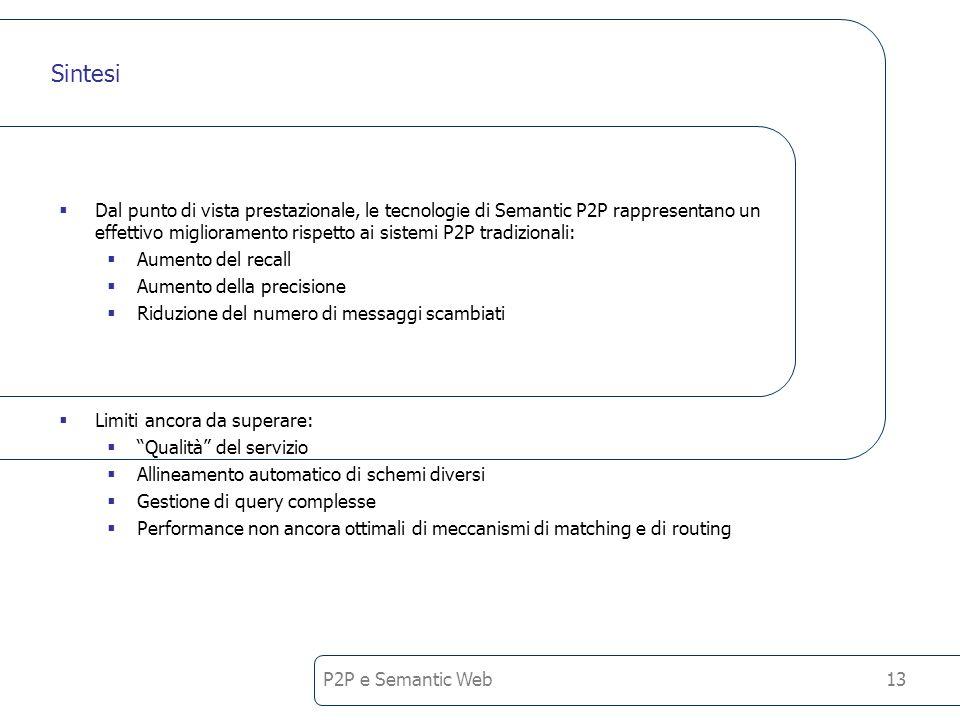 P2P e Semantic Web13 Sintesi Dal punto di vista prestazionale, le tecnologie di Semantic P2P rappresentano un effettivo miglioramento rispetto ai sistemi P2P tradizionali: Aumento del recall Aumento della precisione Riduzione del numero di messaggi scambiati Limiti ancora da superare: Qualità del servizio Allineamento automatico di schemi diversi Gestione di query complesse Performance non ancora ottimali di meccanismi di matching e di routing