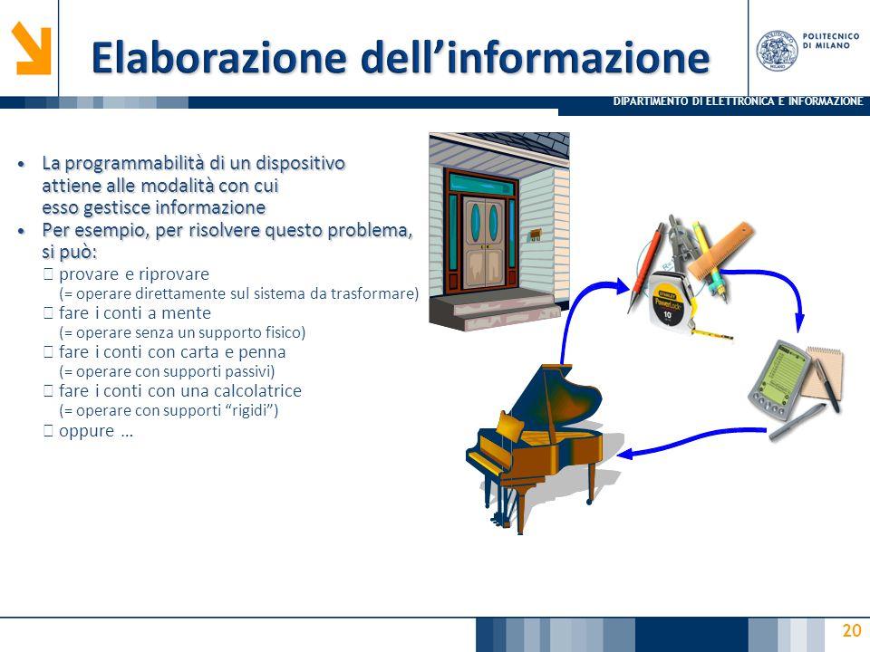 DIPARTIMENTO DI ELETTRONICA E INFORMAZIONE 20 La programmabilità di un dispositivo attiene alle modalità con cui esso gestisce informazione La program