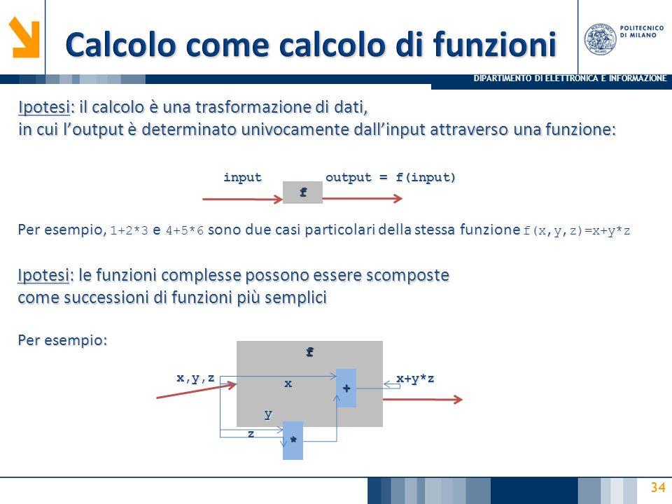 DIPARTIMENTO DI ELETTRONICA E INFORMAZIONE 34 Ipotesi: il calcolo è una trasformazione di dati, in cui loutput è determinato univocamente dallinput at