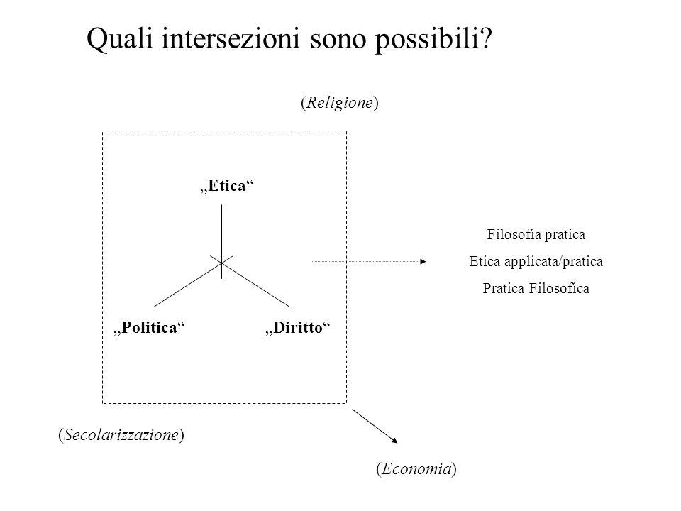 Quali intersezioni sono possibili.