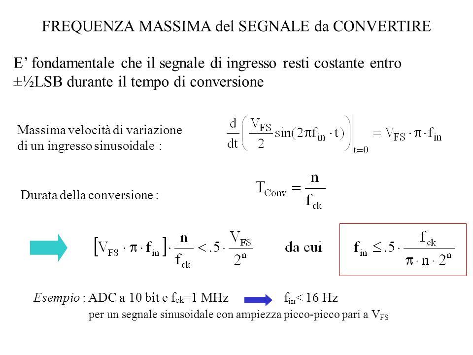 FREQUENZA MASSIMA del SEGNALE da CONVERTIRE Durata della conversione : Massima velocità di variazione di un ingresso sinusoidale : E fondamentale che