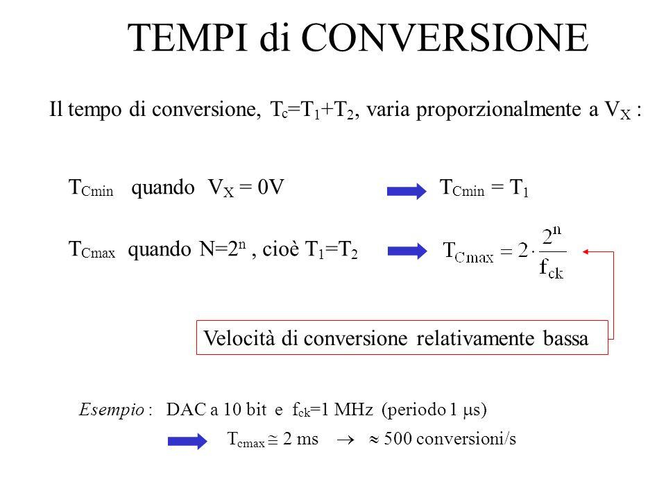 TEMPI di CONVERSIONE Il tempo di conversione, T c =T 1 +T 2, varia proporzionalmente a V X : T Cmin quando V X = 0V T Cmin = T 1 T Cmax quando N=2 n,