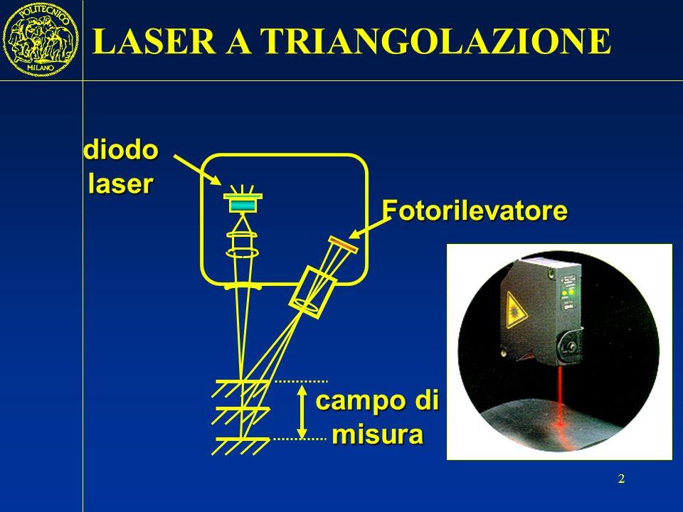 3 Sensore analogico Sensore digitale LASER A TRIANGOLAZIONE