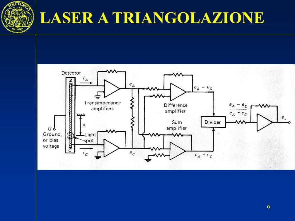 7 10% -50+5 distanza [mm] -5 0 +5 output [V] +10%-10% distanza di misura trasduttore 50 mm 45 mm 55 mm -5 V 0 V +5 V regolazioneguadagnoportata LASER A TRIANGOLAZIONE