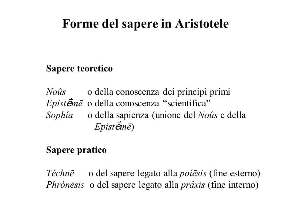 Forme del sapere in Aristotele Sapere teoretico Noûs o della conoscenza dei principi primi Epist mē o della conoscenza scientifica Sophía o della sapi
