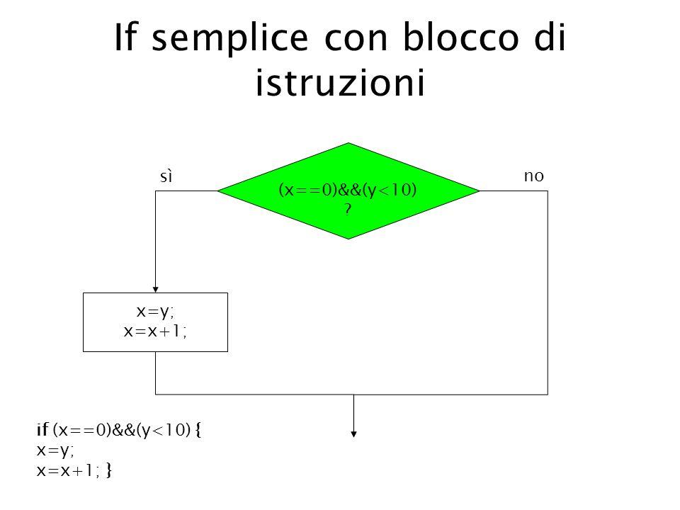 If semplice con blocco di istruzioni (x==0)&&(y<10) .