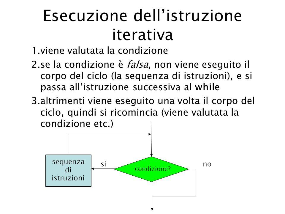 Esecuzione dellistruzione iterativa 1.viene valutata la condizione 2.se la condizione è falsa, non viene eseguito il corpo del ciclo (la sequenza di istruzioni), e si passa allistruzione successiva al while 3.altrimenti viene eseguito una volta il corpo del ciclo, quindi si ricomincia (viene valutata la condizione etc.) condizione.