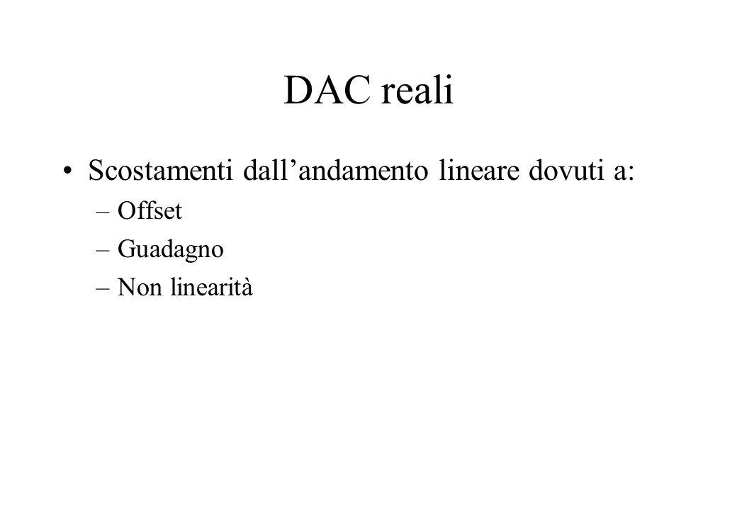 DAC reali Scostamenti dallandamento lineare dovuti a: –Offset –Guadagno –Non linearità