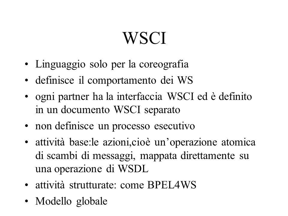 WSCI Linguaggio solo per la coreografia definisce il comportamento dei WS ogni partner ha la interfaccia WSCI ed è definito in un documento WSCI separato non definisce un processo esecutivo attività base:le azioni,cioè unoperazione atomica di scambi di messaggi, mappata direttamente su una operazione di WSDL attività strutturate: come BPEL4WS Modello globale