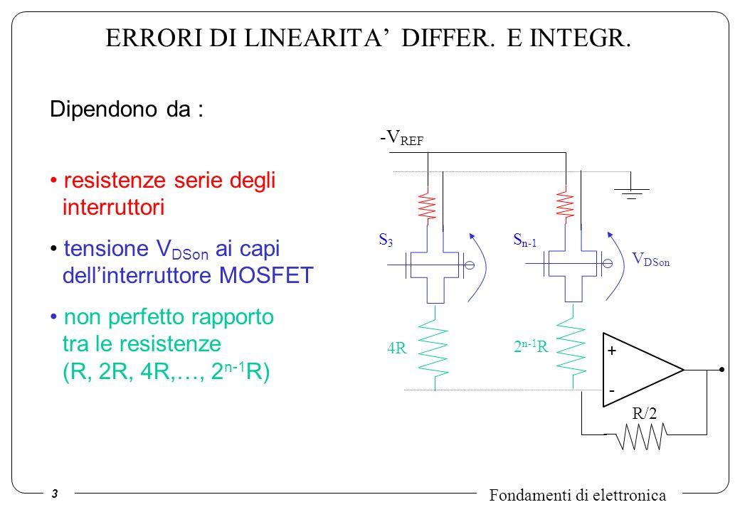 4 Fondamenti di elettronica ALTRI ERRORI D1D1 D2D2 D3D3 R + - 2R 4R R/2 V0V0 DnDn 2 n-1 R + - R REF V Tensione effettiva diversa al variare del codice D 1 D 2 …D n V REF La corrente erogata dal generatore V REF dipende dal codice di ingresso ERRORE DI SOVRAPPOSIZIONE.