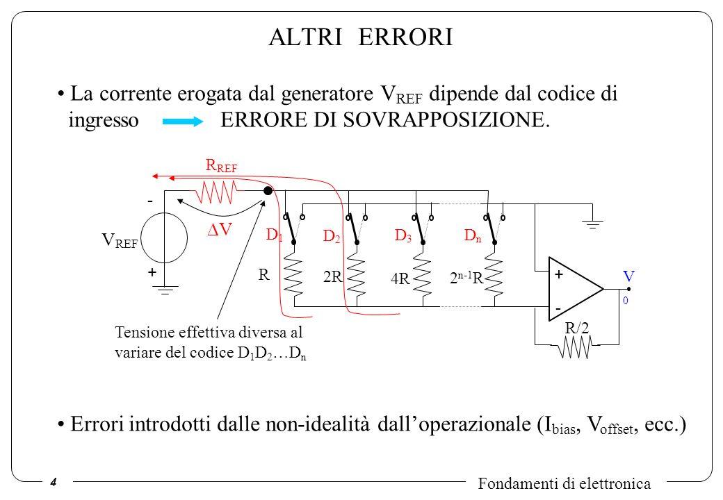 5 Fondamenti di elettronica DAC A CAPACITA PESATE D1D1 D2D2 D3D3 C + - 4C2C S1S1 S2S2 S3S3 V0V0 D 1, D 2, D 3 - INGRESSO DIGITALE DnDn 2 n-1 C SnSn + - V0V0 V in C1C1 C2C2 Q 1= V in C 1 + - Q 2= V in C 1 V in V 2= Q 2 /C 2 -V REF