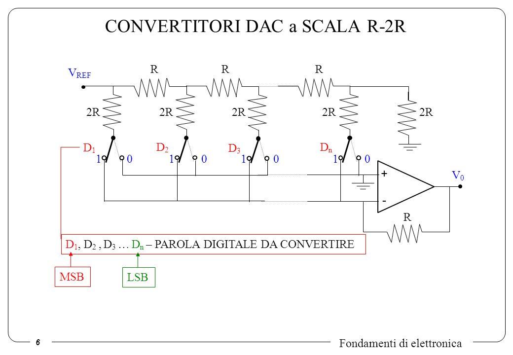 7 Fondamenti di elettronica RESISTENZE MOSTRATE DA UNA RETE A SCALA R-2R + - V REF R V0V0 2R D1D1 1 D n-2 2R D n-1 2R DnDn RRR 1110000 Terra virtuale Terra reale Resistenze verso massa a dx dei nodi sempre uguali a 2R qualunque sia il codice