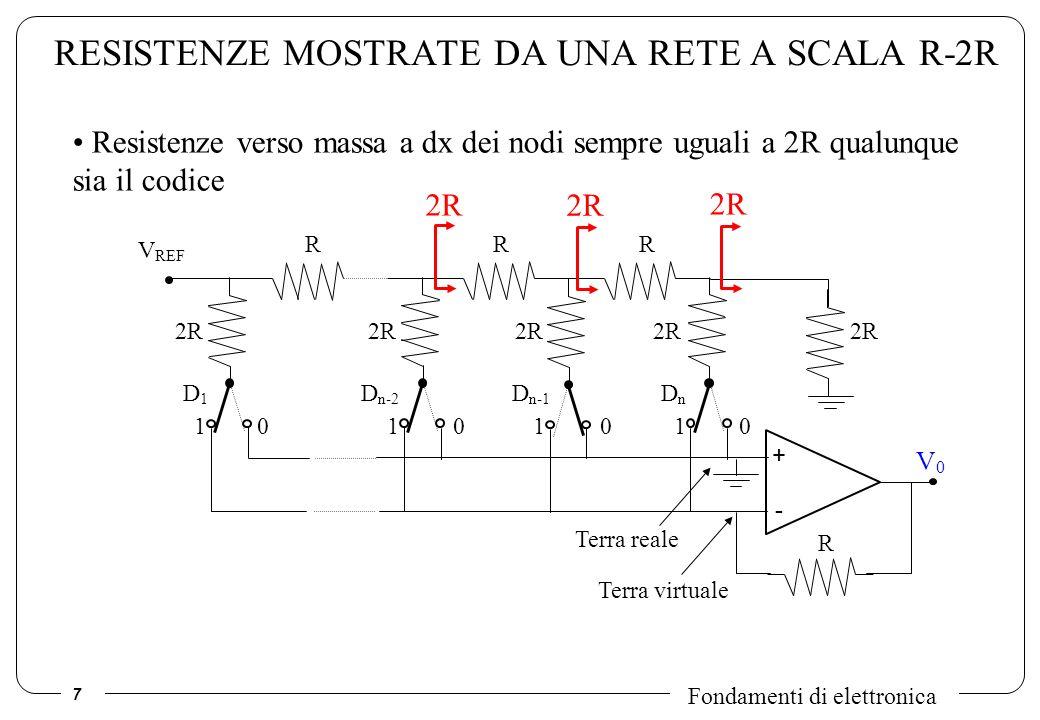 8 Fondamenti di elettronica RAMI CON CORRENTI A PESO BINARIO V REF 2R D1D1 1 D2D2 D3D3 DnDn RRR 1110000