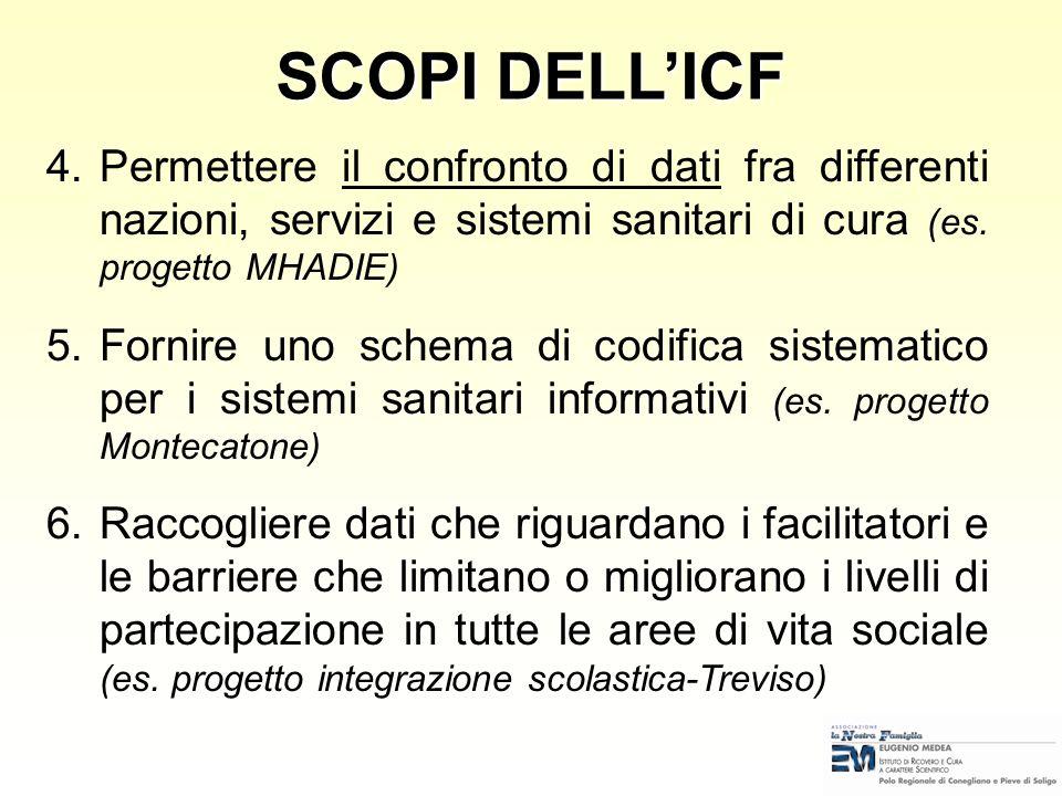 SCOPI DELLICF 1.Fornire una base scientifica e di ricerca per comprendere la salute e gli stati di salute, gli outcome, e le sue determinanti (es. pro