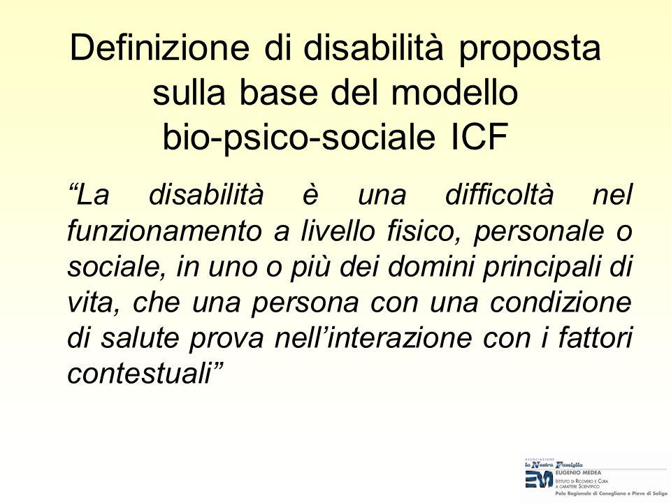 ASPETTI CRITICI DELLA CONVENZIONE Non definisce cosa sia la disabilità. Non riconosce che la disabilità sia una questione di salute di importanza cruc
