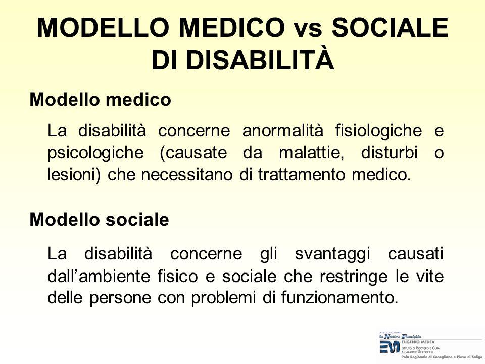 SALUTE E DISABILITÀ NELLICF Modello OMS di Salute Concetti di Disabilità Modello bio-psico-sociale di Disabilità dellICF