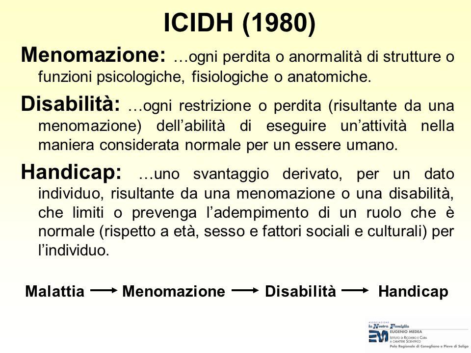 MODELLO MEDICO vs SOCIALE DI DISABILITÀ Modello medico La disabilità concerne anormalità fisiologiche e psicologiche (causate da malattie, disturbi o