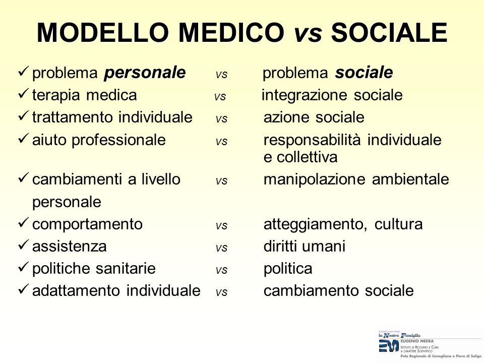 ICIDH ICF Principi della Revisione Universalità Ambiente Linguaggio neutrale Parità Modello bio-psico-sociale